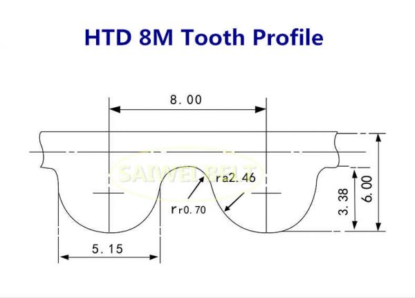 HTD 8M Tooth Profile