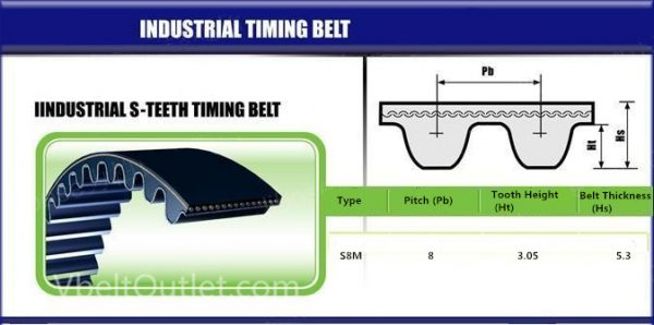 1000-S8M-20 Contitech synchrobelt Timing Belt