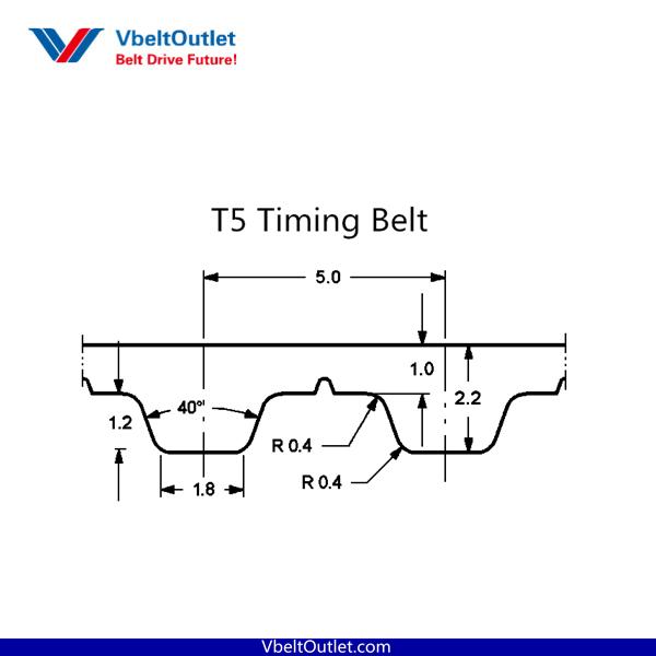 T5 industrial rubber belt