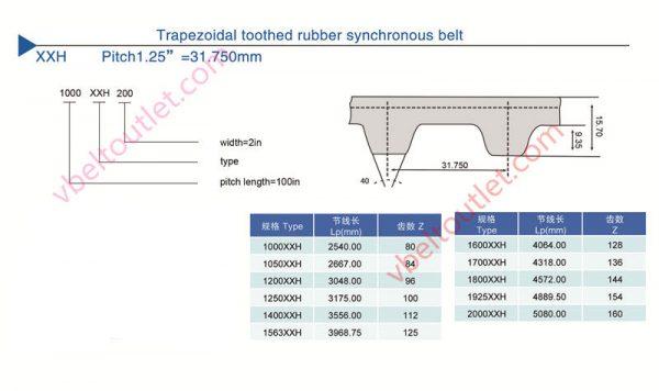 xxh timing belt