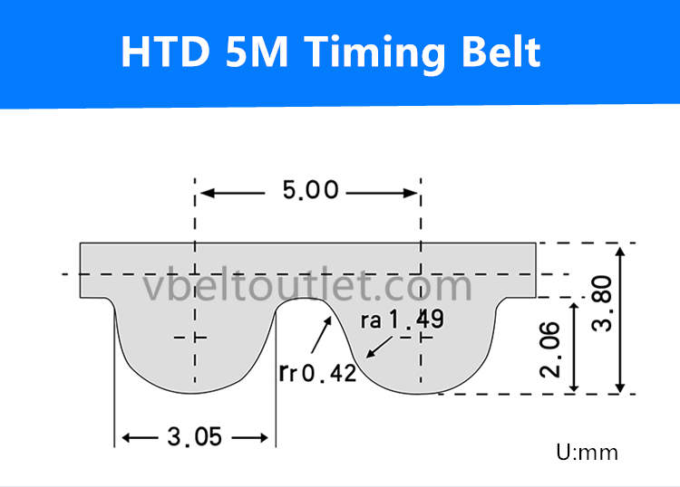 HTD 5M timing belt stooth profile